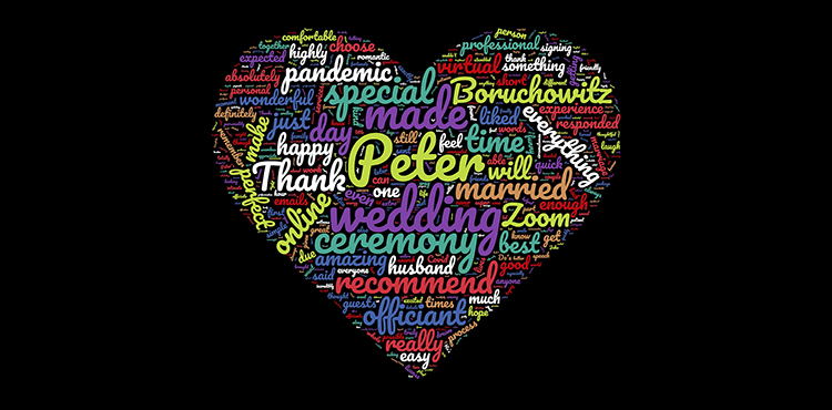 The Year In Wedding Officiant Reviews 2020 Wordcloud